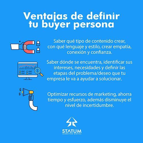 Ventajas definir buyer persona inbound marketing