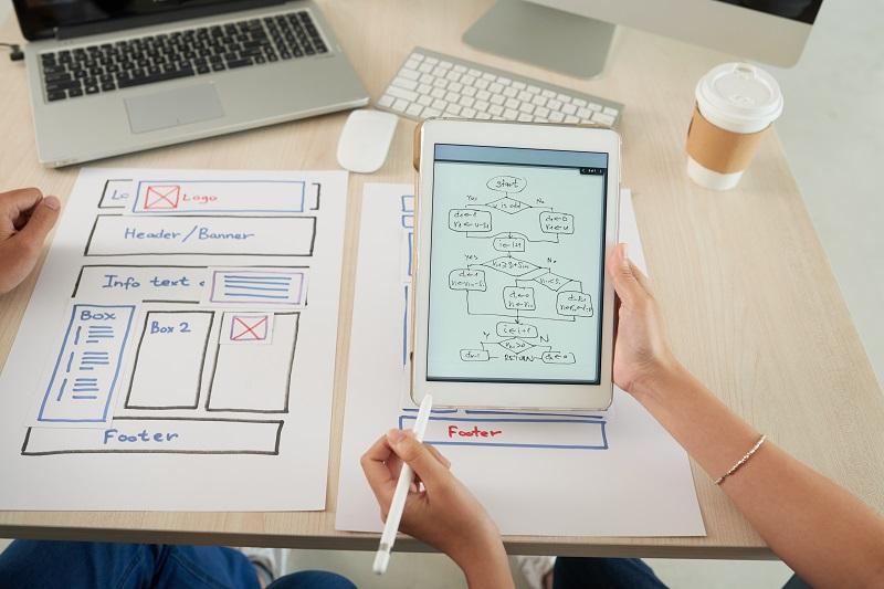 Desarrollo de sitios web para su empresa: cómo elegir el creador de sitios confiable